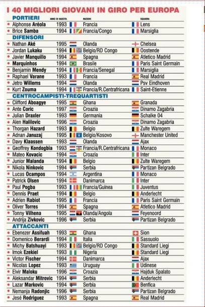 i 40 migliori giovani d-europa
